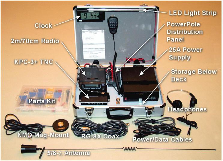 Portable Go Kit Radio Station